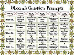 """Free Bloom's Question Prompts......Follow for Free """"too-neat-not-to-keep"""" teaching tools & other fun stuff :)"""