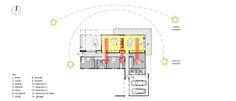 Solarei - Eco houses, eco homes, passive, solar, ventilation, sustainable, environmental, green,