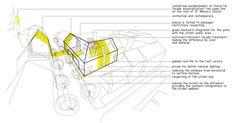 Leonardo / Andrea Klimko Architecture