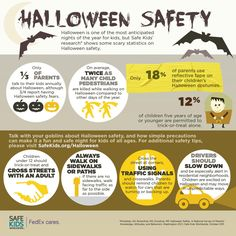 SCARY FACT: On average, children are more than TWICE  as likely to be hit by a car and killed on Halloween than on any other day of the year!! This Infographic from Safe Kids Worldwide highlights some important safety tips to help remind your little ghouls, goblins, super heroes and fairy princesses to help stay safe this Halloween.  #HalloweenSafetyTips #Halloween #SafetyTips