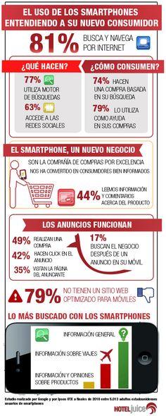 El uso de los smartphone. Entendiendo a su nuevo consumidor
