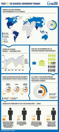Baromètre Edelman de la Confiance 2015