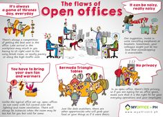 That open office layout may not be as good as you think they are. Know more on this   article.  #vn #office #seatLeasing  http://myofficein.ph/the-flaws-of-open-offices/