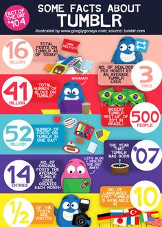 Some Facts about Tumblr #infographic