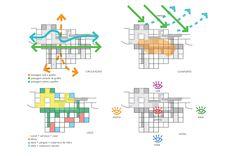 072_-_Diagramas_Sustentabilidade.jpg (2000×1330)