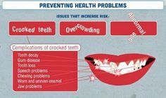 Preventing Health Problems. Issues that increase risks: Crooked teeth Overcrowding Abnormal bite  Complications of crooked teeth: Tooth decay Gum disease Tooth loss Speech problems  Chewing problems  Worn or uneven enamel Jaw problems  #Dentist