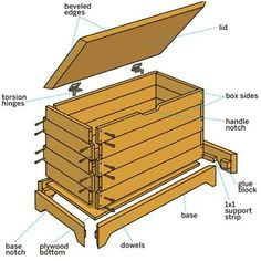 How to Build a Storage Chest is creative inspiration for us. Get more photo about diy home decor related with by looking at photos gallery at the bottom of this page. We are want to say thanks if you like to share this post to another people via your facebook, …
