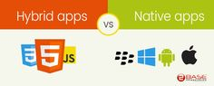 Native Apps Vs Hybrid Apps: Explore which is the best development approach that is best fit for your needs. Application Development, App Development, Nativity, Mobile Applications, Apps, Good Things, Technology, Explore, Fit