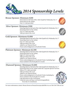 Your Sponsorship Presentation Should Cover The Following You Can - Best of sponsorship proposal presentation concept