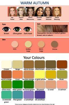 caratteristiche stagione cromatica autunno caldo warm autumn occhi capelli