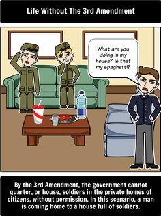 bill of rights student essay