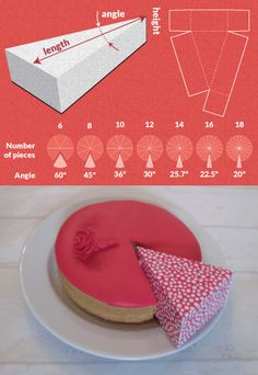 Free and custom sized template for a Cake Slice Box