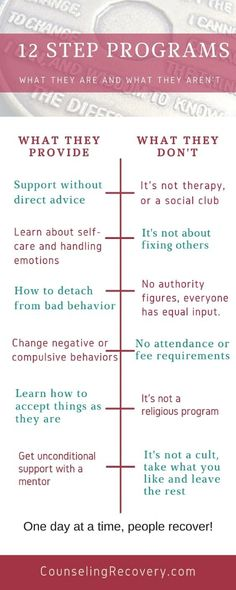 12+Step+Myths+—+Counseling+Recovery,+Michelle+Farris,+LMFT