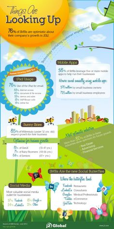 Small Business Survey #infographic