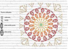 El sunburst granny square es un cuadrado especial porque tiene un círculo dentro y no es un círculo plano, sino que tiene cierto volumen.