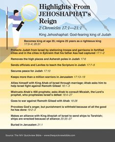 The Quick View Bible » Highlights From Jehoshaphat's Reign