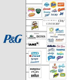 The Top Ten US Corporate Giants That Control Your Choice - Procter And Gamble