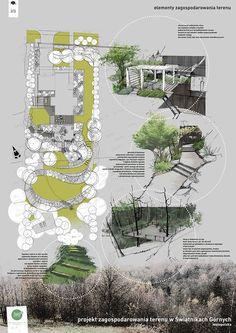 Zagospodarowanie terenu w Świątnikach Górnych | 360° ZIELENI Pracownia Architektury Krajobrazu Magdalena Ancińska