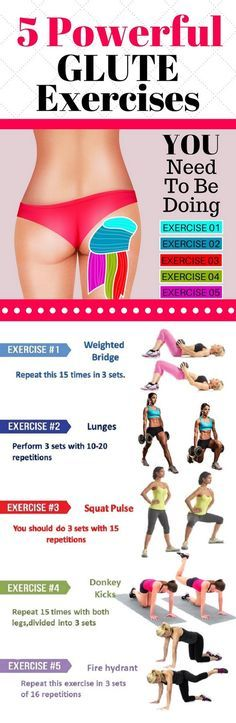 5 Exercises That Will Build Up Your Glutes, Improve Your Posture And Burn Fat!