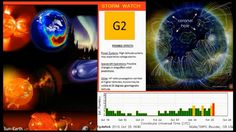 Solar Storm Alert: Massive Coronal Hole at the Sun to Blast Earth with S...