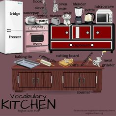 Learning English, English Vocabulary, In the Kitchen