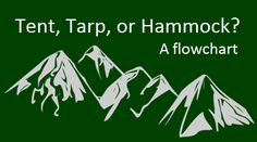 "Every time the question ""hammock, tent, or tarp?"" arises, the answer seems to be, ""it depends.""  Based on my own experience and the input of other AT thru-hikers, I created this flowchart to help explain the ""it depends"" piece.  Still, this is just a general guideline. A few clarifications:  Hammocks themselves are usually cheaper than many ..."