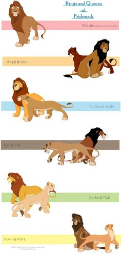 Kings & Queens of the 2 rulers who stood kn Pride Rock. Notice Kovu is the only one who's smiling! Disney Pixar, Disney Animation, Disney And Dreamworks, Disney Love, Disney Magic, Walt Disney, Kiara Lion King, Lion King 3, Lion King Fan Art