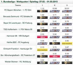 Die besten Wettquoten zum 23. Spieltag der Bundesliga.