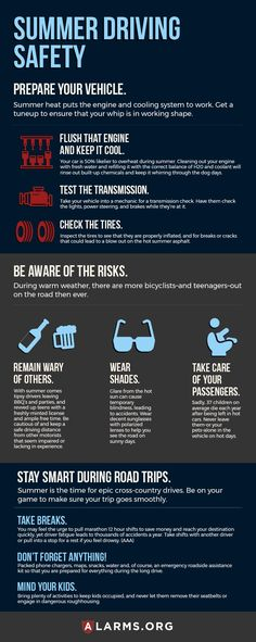 Infographic: Summer Driving Safety Tips Us Road Trip, Family Road Trips, Home Safety, Safety Tips, Driving Safety, Safety And Security, Summer Heat, Traveling By Yourself, Travel Tips
