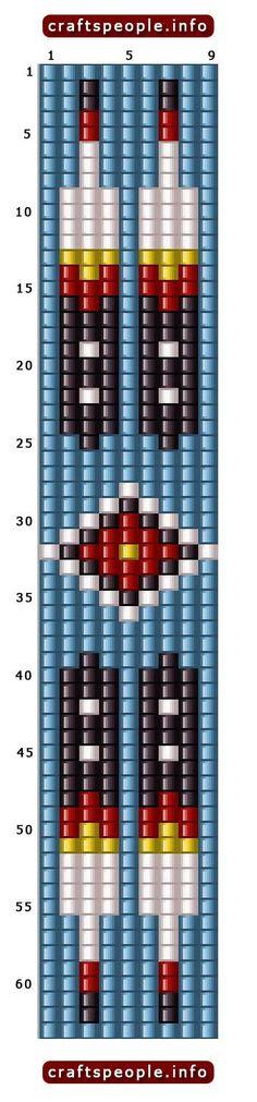 Visualizza immagine di origine