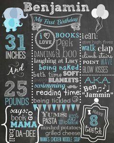 Custom Elephant Chalkboard Poster - Photo Prop - Birthday Sign
