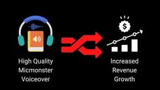 Micmonster Review, Bonus, Demo Walkthrough - Converts Text Into Human Sounding Voiceover Marketing Software, Digital Marketing Strategy, Facebook Marketing, Social Media Marketing, Professional Audio, Social Media Site, Make More Money, Pinterest Marketing, How To Introduce Yourself