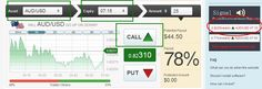 Signals from FX77: Buy CALL option on AUD/USD near 0.8225 at the exprie time 7:15 GMT http://www.fx77.com/?lang=en&lrx
