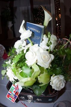 Image result for travel gala centerpiece