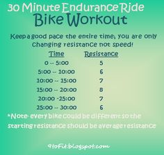 9toFit ENDURANCE BIKE WORKOUT