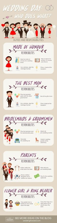 guide who does what wedding day party duties responsibilities #weddingplanningguide #Weddingschecklist