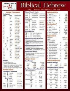 Hebrew Letter Meanings Chart And Gematria Examples Of
