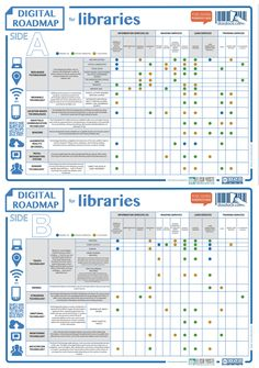 The Digital Roadmap is a useful reference chart that lets libraries identify new areas to enter, and new technologies to use. Almost…