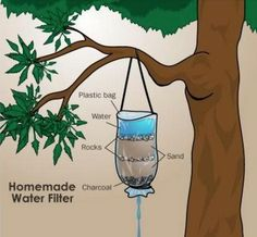Home made water filter. By: Homesteading Self Sufficiency Survival