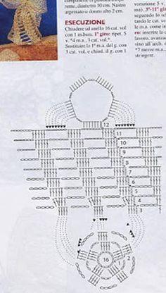 Horgolt mintagyűjtemény: Csavart mintájú harang