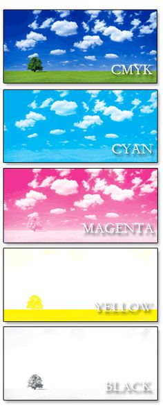 CMYK Color Separations Great Visual For Those That Dont Get