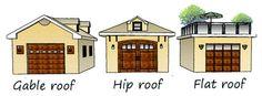 A flat roof can be built to support an outdoor patio, adding an additional ameni… – garden garage ideas Patio Roof, Pergola Patio, Diy Patio, Backyard Patio, Cheap Pergola, Concrete Patio Designs, Pergola Designs, Pergola Ideas, Pergola Kits