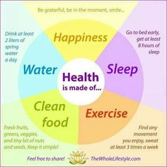Health is a lifestyle, and it is only you that choose which lifestyle you have!