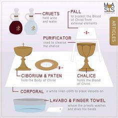 Articles of the Mass Each item (or what the Church terms as 'articles') used during the Liturgy of the Eucharist has meaning and function, and ultimately carries and protects the bread and wine, which become the Body and Blood of Christ. Ever wondered what the names of these articles are? May we also take special care of the gift of ourselves as vessels containing the body of Christ, to be shared with others. Catholic Religious Education, Catholic Catechism, Catholic Altar, Catholic Beliefs, Catholic Mass, Catholic Prayers, Catholic Saints, Catholic School, Roman Catholic