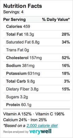 Nutrition-Label-Embed-easy paleo chicken
