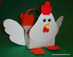 Cestino pasquale a forma di gallina da realizzare con i cartoncini colorati  per la Festa di Pasqua. Cestino porta ovetti Materiale  1 piatto di carta  piano 2569312c2a5b