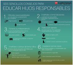 Seis sencillos consejos para educar hijos responsables | Blog de educación | SMConectados