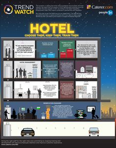 """[infographic] """"Hotel - Choose them, keep them, Train them"""" Oct-2012 by People1st in partnership with Caterer.com - Original Post: """"Your Path to Employee Retention"""" http://blog.caterer.com/2012/10/10/hei-trendwatch-your-path-to-employee-retention/"""