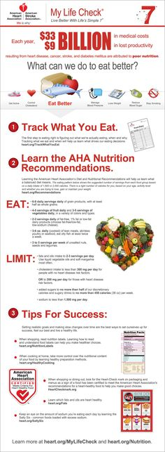 FC-LSS-Eat Better Infographic Image