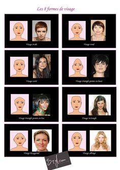 Forme de visage, accompagnement coiffeur, mettre en avant ses atouts, conseil coiffure, conseil morphologie